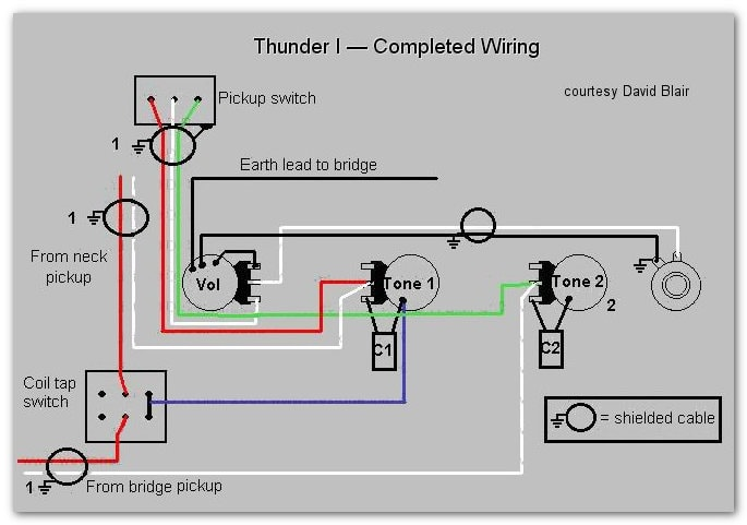 rj45 ethernet wall plate wiring diagram warning : use of undefined constant right - assumed 'right ...