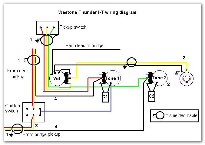 galls street thunder wiring diagram switch galls street